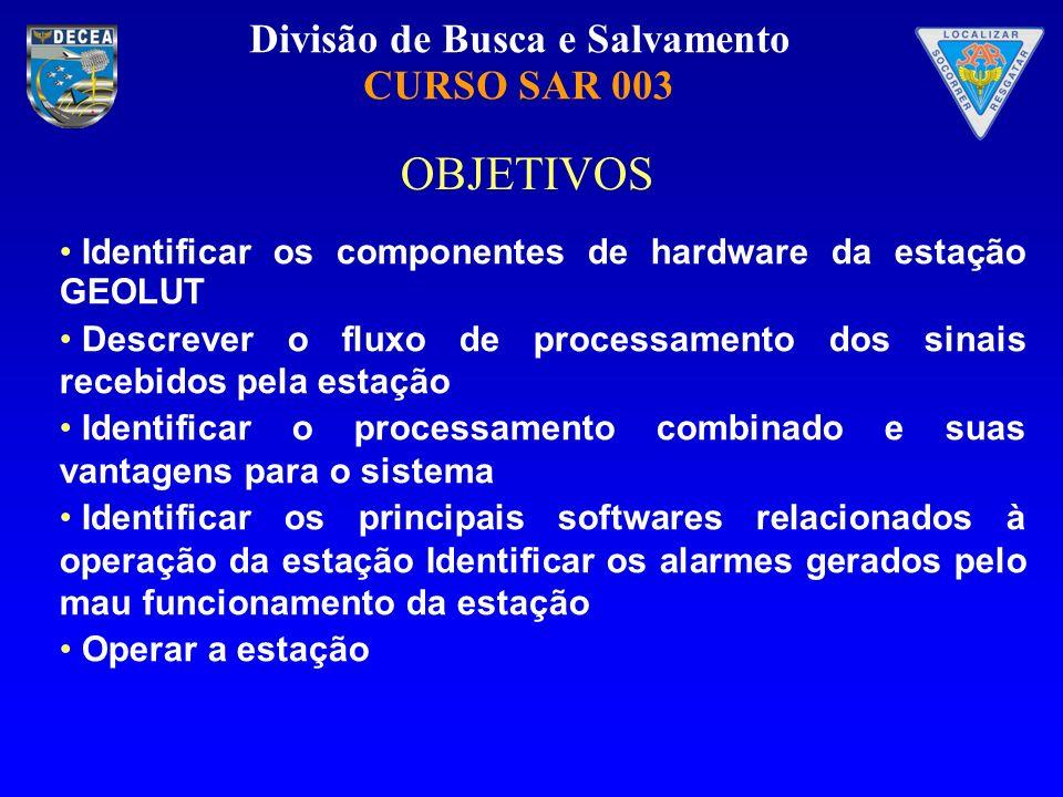 OBJETIVOS Identificar os componentes de hardware da estação GEOLUT