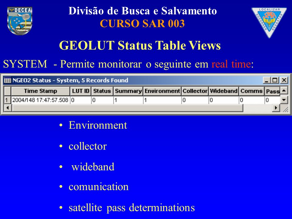 GEOLUT Status Table Views