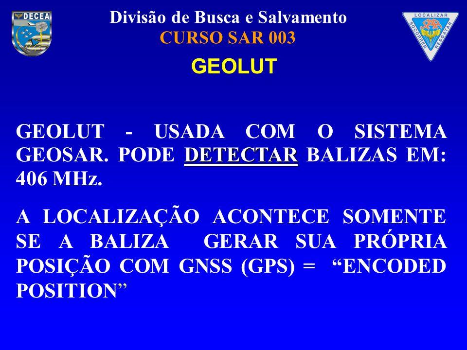 GEOLUT GEOLUT - USADA COM O SISTEMA GEOSAR. PODE DETECTAR BALIZAS EM: 406 MHz.