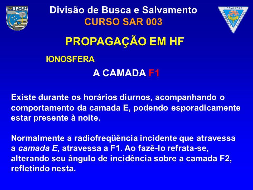 PROPAGAÇÃO EM HF A CAMADA F1