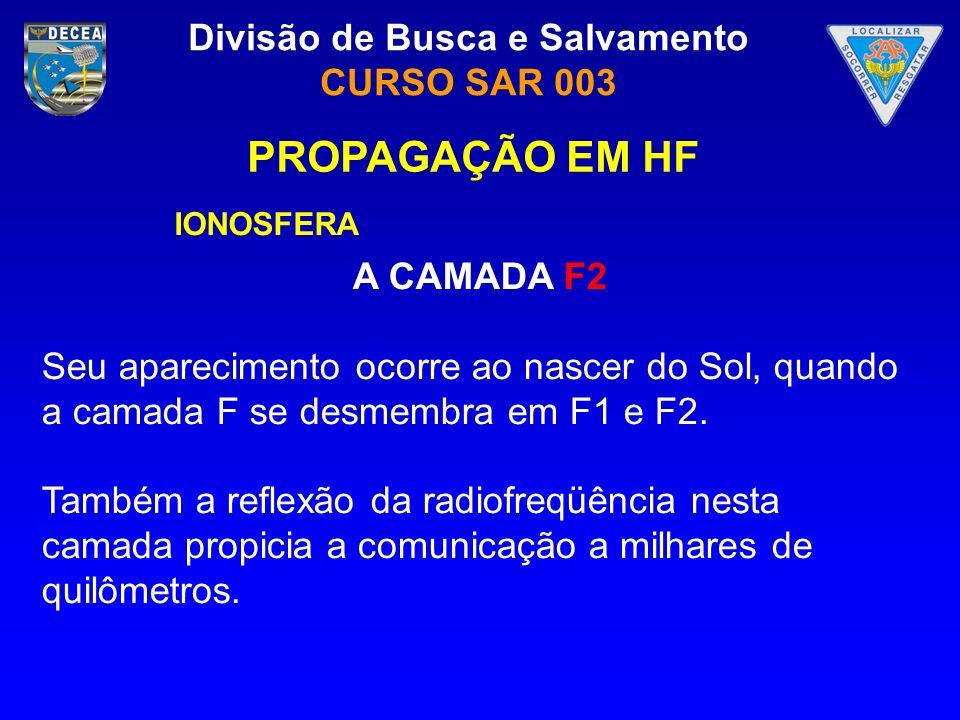 PROPAGAÇÃO EM HF A CAMADA F2