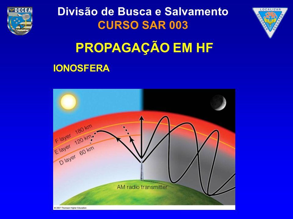 PROPAGAÇÃO EM HF IONOSFERA