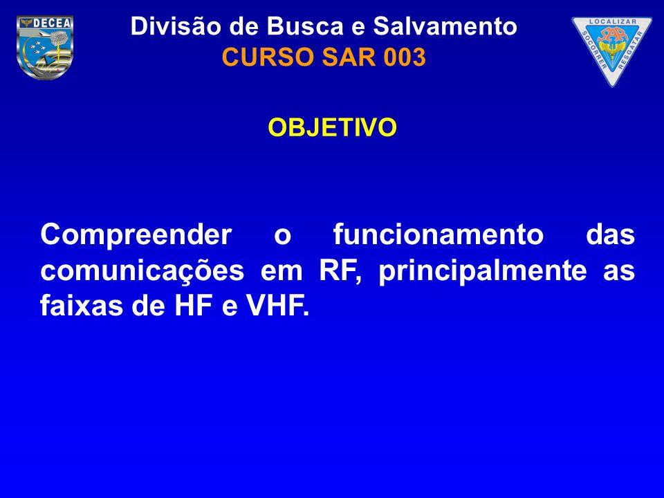 OBJETIVO Compreender o funcionamento das comunicações em RF, principalmente as faixas de HF e VHF.