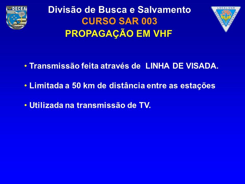 PROPAGAÇÃO EM VHF Transmissão feita através de LINHA DE VISADA.