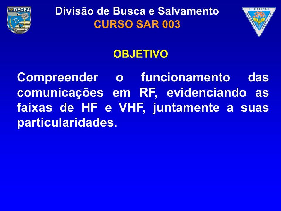 OBJETIVO Compreender o funcionamento das comunicações em RF, evidenciando as faixas de HF e VHF, juntamente a suas particularidades.