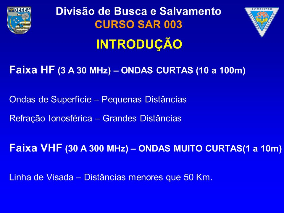 INTRODUÇÃO Faixa HF (3 A 30 MHz) – ONDAS CURTAS (10 a 100m)