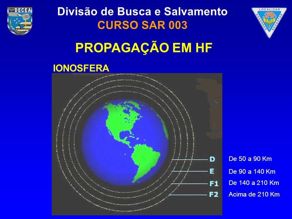 PROPAGAÇÃO EM HF IONOSFERA De 50 a 90 Km De 90 a 140 Km