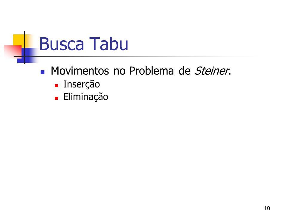 Busca Tabu Movimentos no Problema de Steiner. Inserção Eliminação