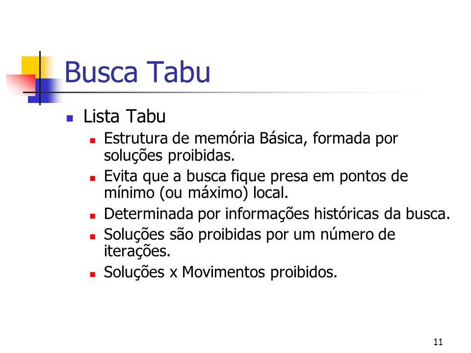Busca Tabu Lista Tabu. Estrutura de memória Básica, formada por soluções proibidas.