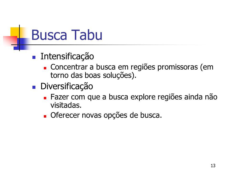 Busca Tabu Intensificação Diversificação