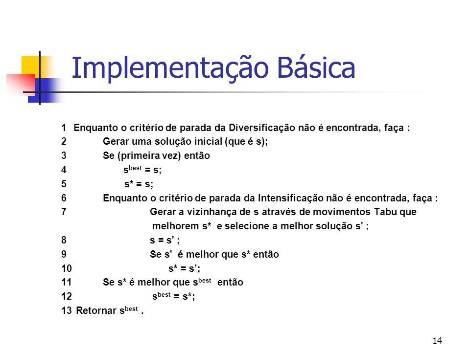 Implementação Básica1 Enquanto o critério de parada da Diversificação não é encontrada, faça : 2 Gerar uma solução inicial (que é s);