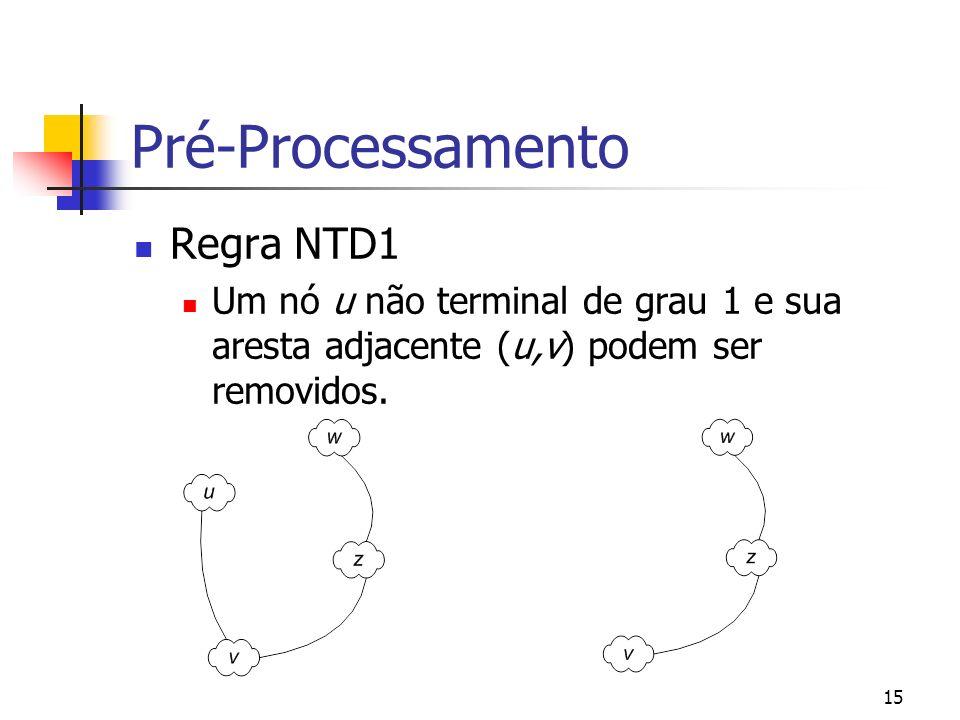 Pré-Processamento Regra NTD1