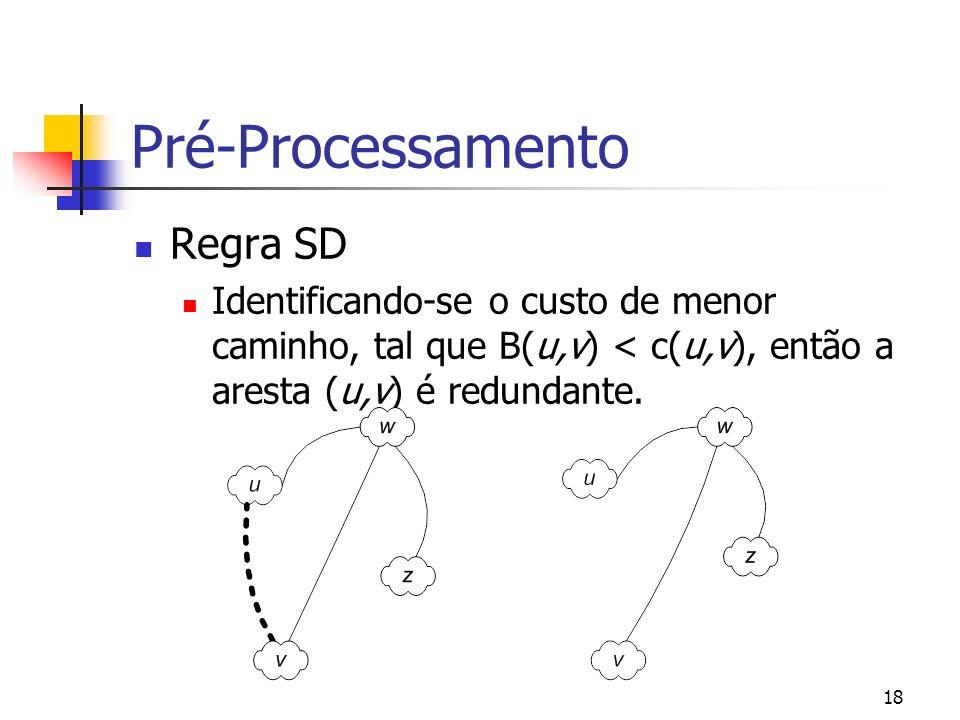 Pré-Processamento Regra SD