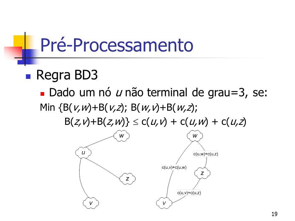 Pré-Processamento Regra BD3 Dado um nó u não terminal de grau=3, se: