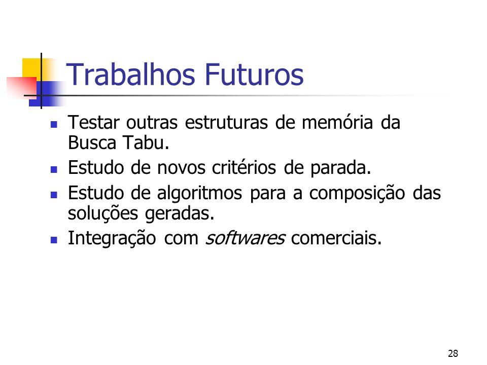 Trabalhos Futuros Testar outras estruturas de memória da Busca Tabu.