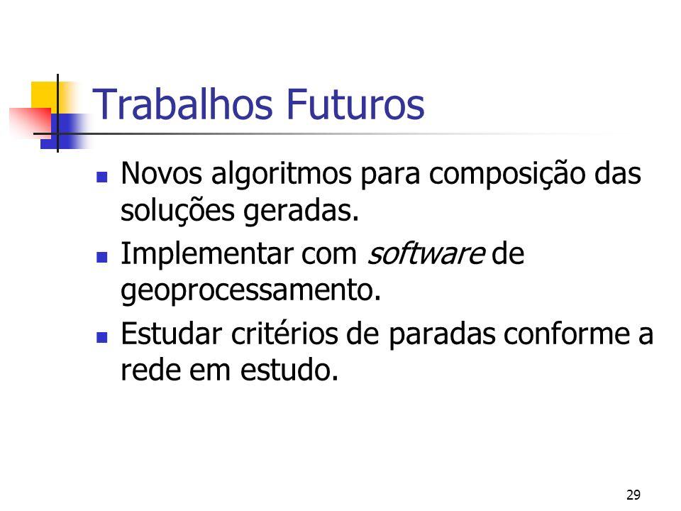 Trabalhos Futuros Novos algoritmos para composição das soluções geradas. Implementar com software de geoprocessamento.