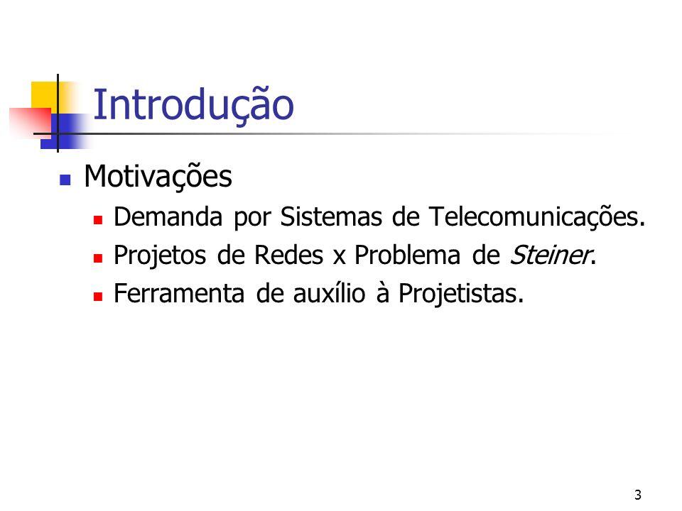 Introdução Motivações Demanda por Sistemas de Telecomunicações.