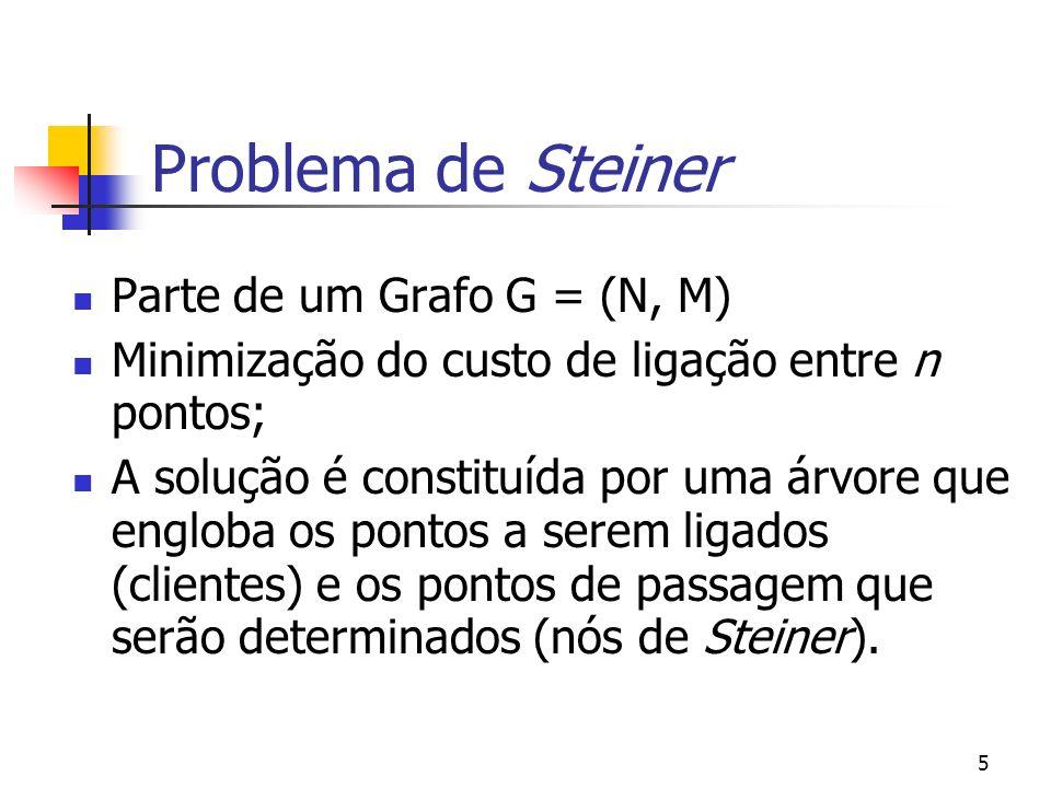 Problema de Steiner Parte de um Grafo G = (N, M)