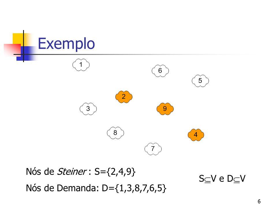 Exemplo Nós de Steiner : S={2,4,9} Nós de Demanda: D={1,3,8,7,6,5}