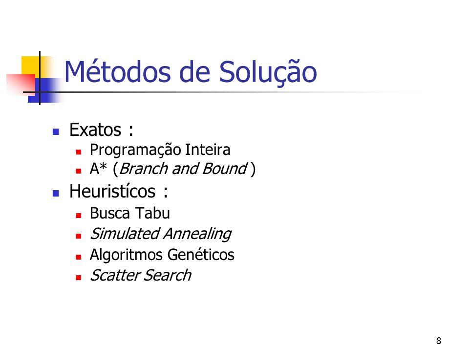 Métodos de Solução Exatos : Heuristícos : Programação Inteira