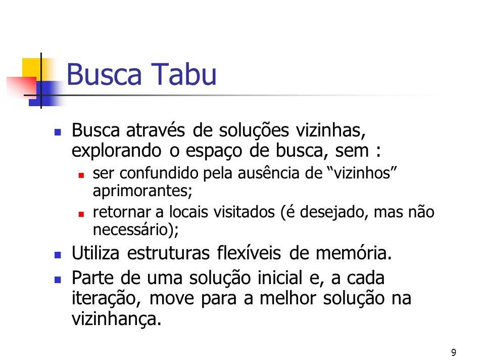 Busca TabuBusca através de soluções vizinhas, explorando o espaço de busca, sem : ser confundido pela ausência de vizinhos aprimorantes;
