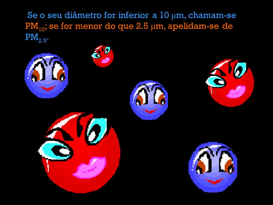 Se o seu diâmetro for inferior a 10 μm, chamam-se PM10; se for menor do que 2.5 μm, apelidam-se de PM2.5.