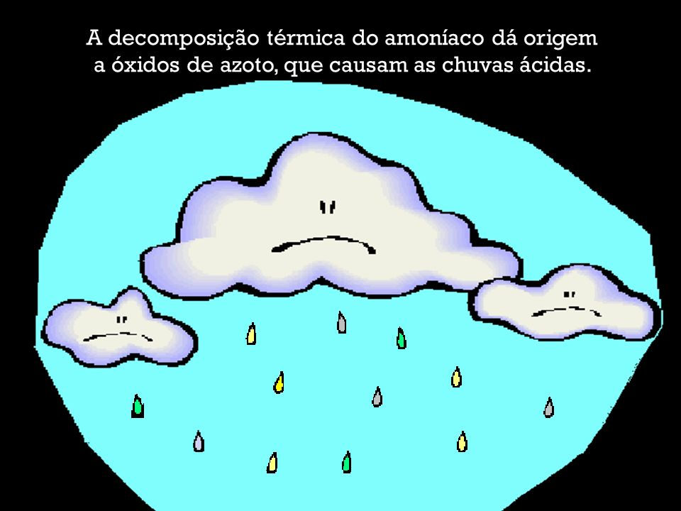 A decomposição térmica do amoníaco dá origem a óxidos de azoto, que causam as chuvas ácidas.