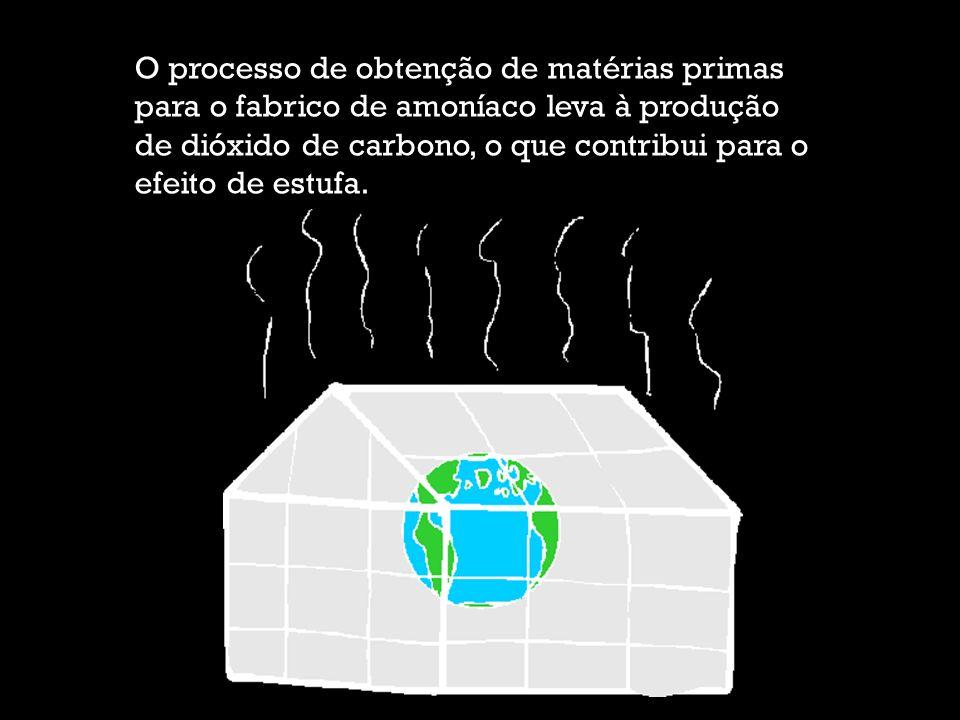 O processo de obtenção de matérias primas para o fabrico de amoníaco leva à produção de dióxido de carbono, o que contribui para o efeito de estufa.