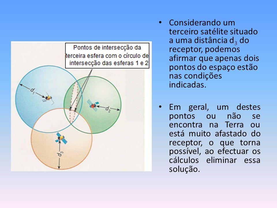 Considerando um terceiro satélite situado a uma distância d3 do receptor, podemos afirmar que apenas dois pontos do espaço estão nas condições indicadas.