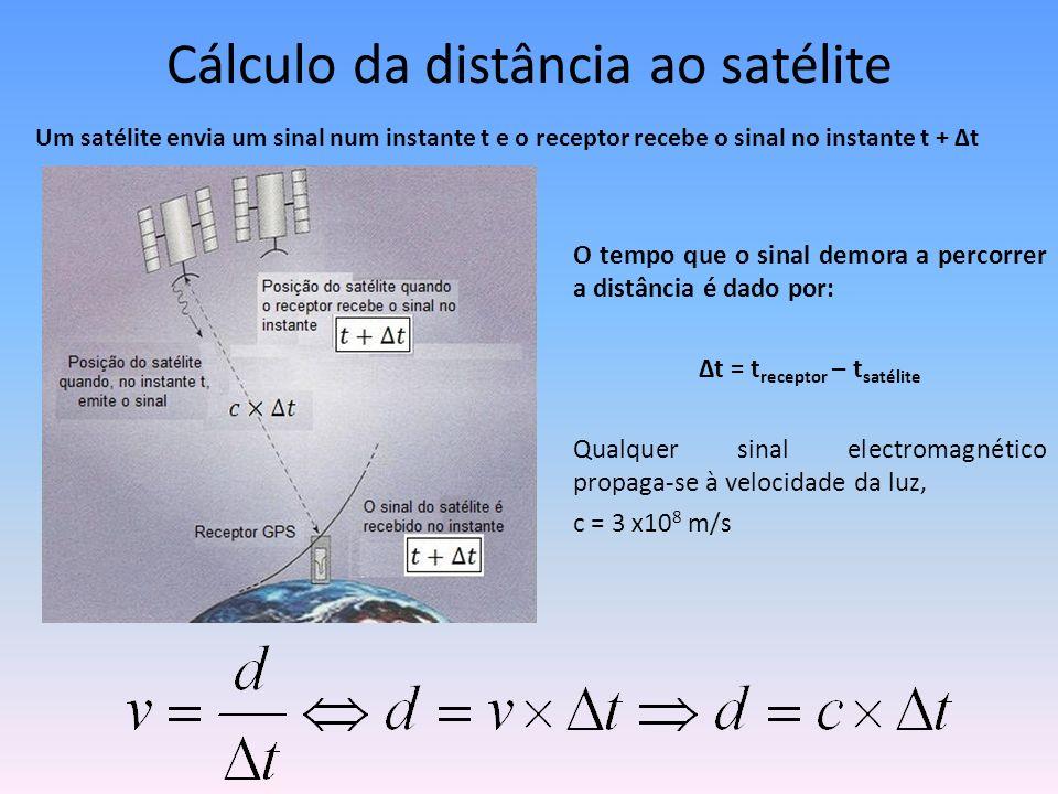 Cálculo da distância ao satélite