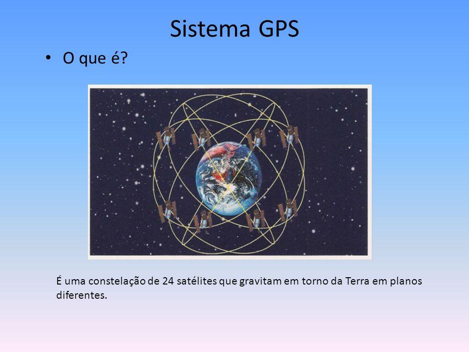 Sistema GPS O que é.