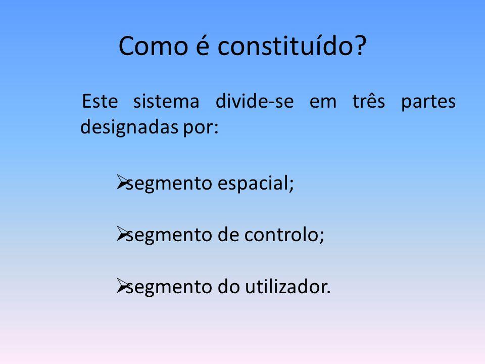 Como é constituído Este sistema divide-se em três partes designadas por: segmento espacial; segmento de controlo;
