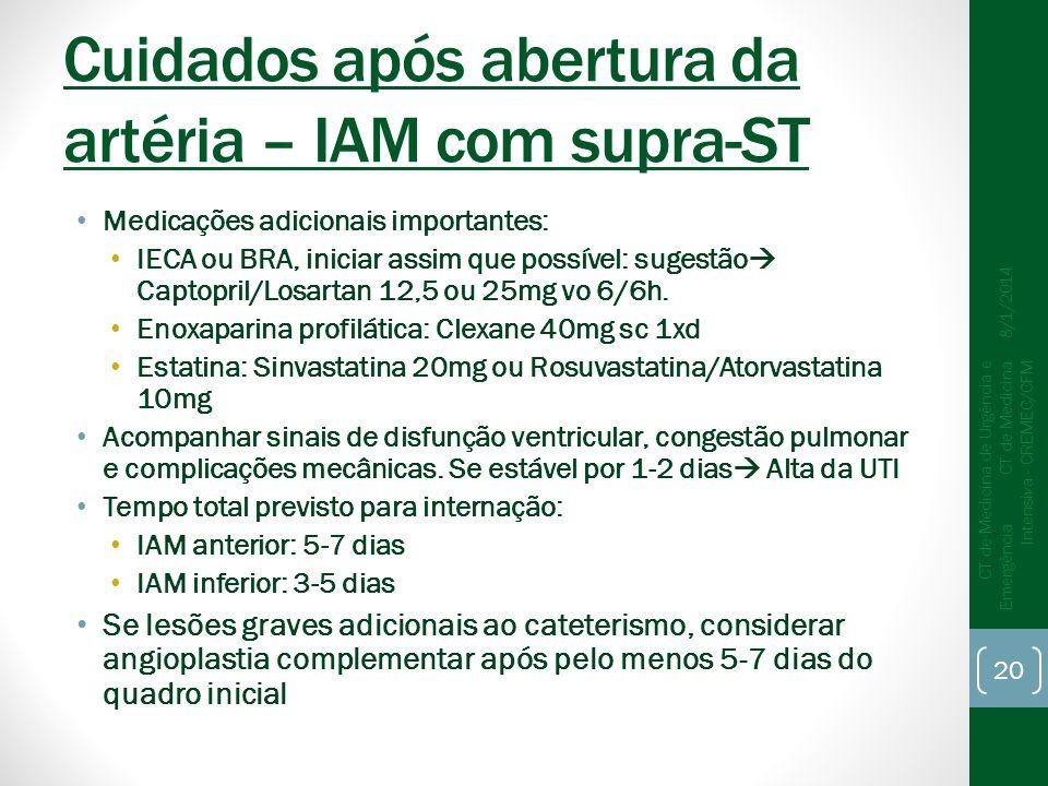 Cuidados após abertura da artéria – IAM com supra-ST