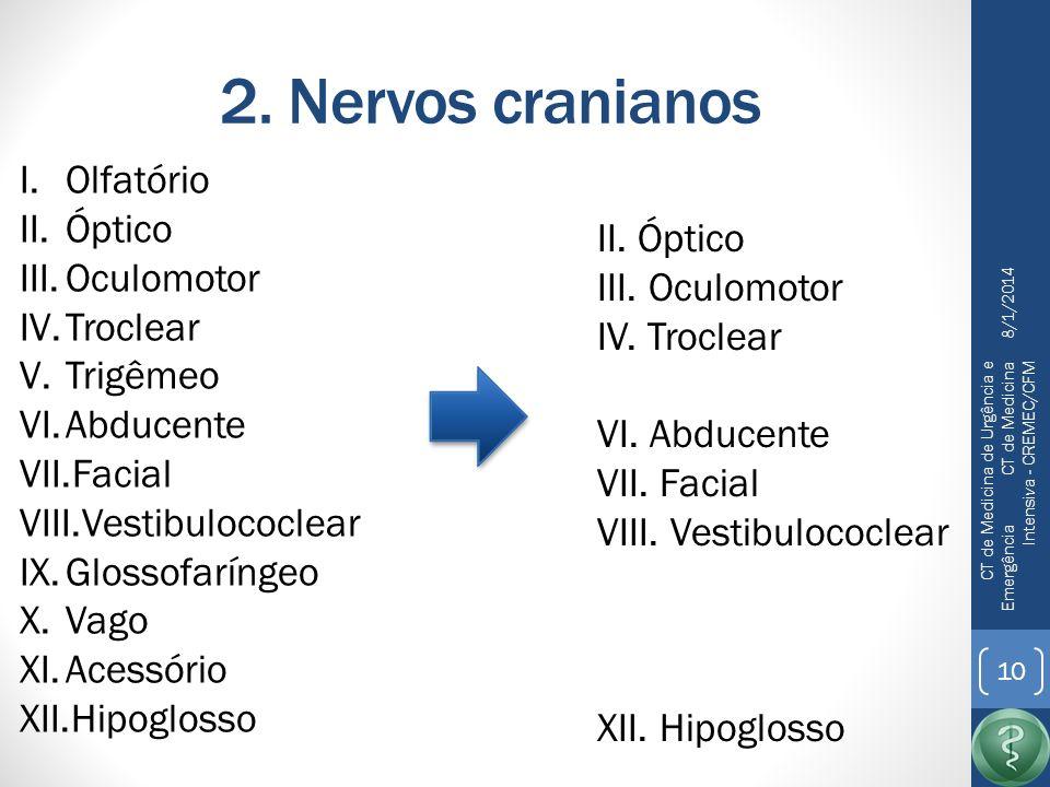 2. Nervos cranianos Olfatório Óptico II. Óptico Oculomotor