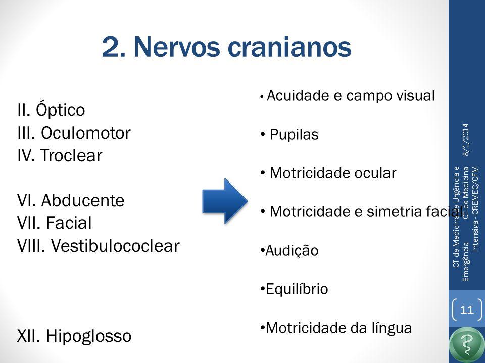 2. Nervos cranianos II. Óptico III. Oculomotor IV. Troclear