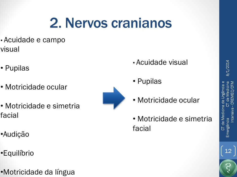 2. Nervos cranianos Pupilas Motricidade ocular Pupilas