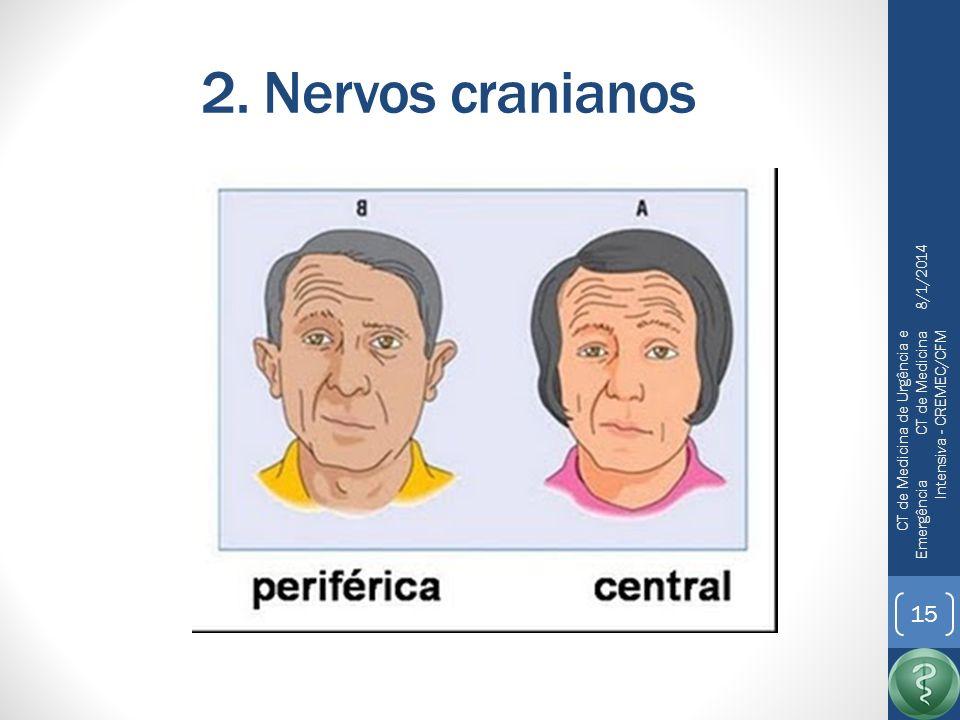 2.Nervos cranianos25/03/2017.