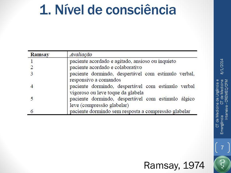 1. Nível de consciência Ramsay, 1974 25/03/2017