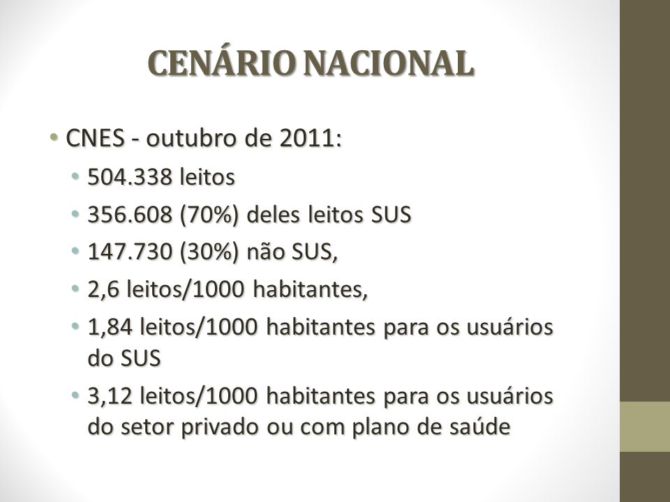 CENÁRIO NACIONAL CNES - outubro de 2011: 504.338 leitos