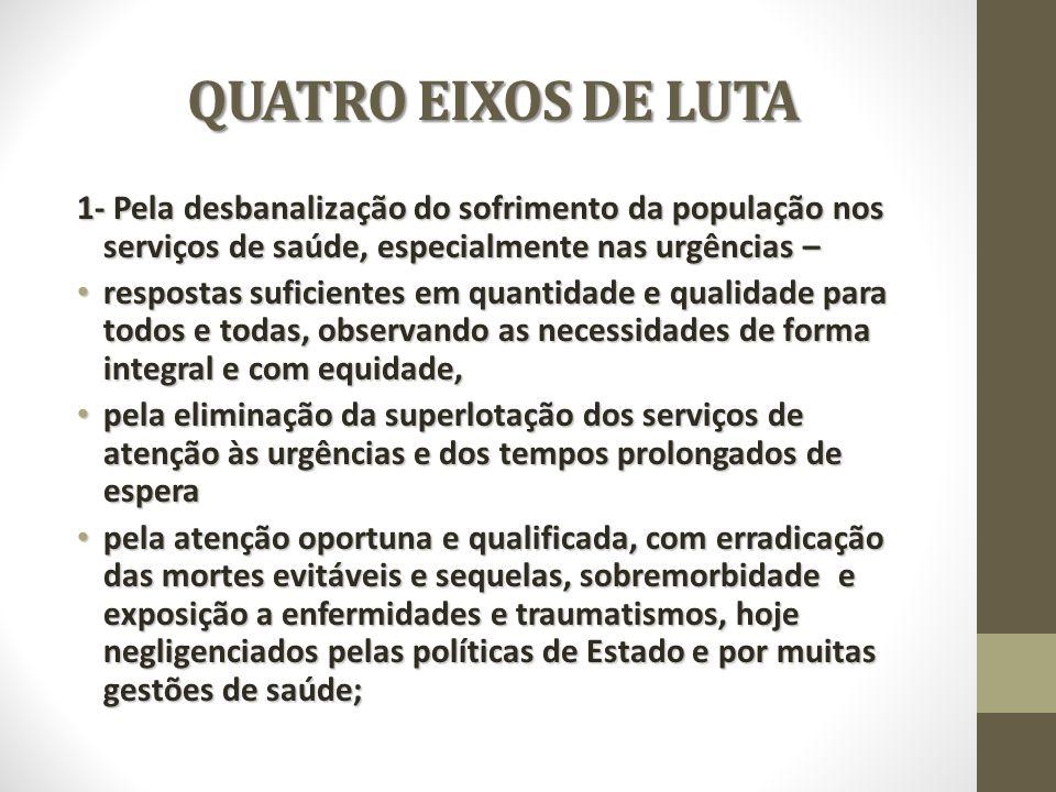 QUATRO EIXOS DE LUTA 1- Pela desbanalização do sofrimento da população nos serviços de saúde, especialmente nas urgências –
