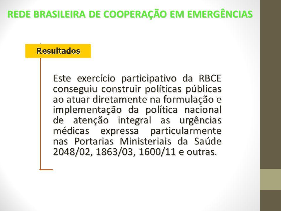 REDE BRASILEIRA DE COOPERAÇÃO EM EMERGÊNCIAS