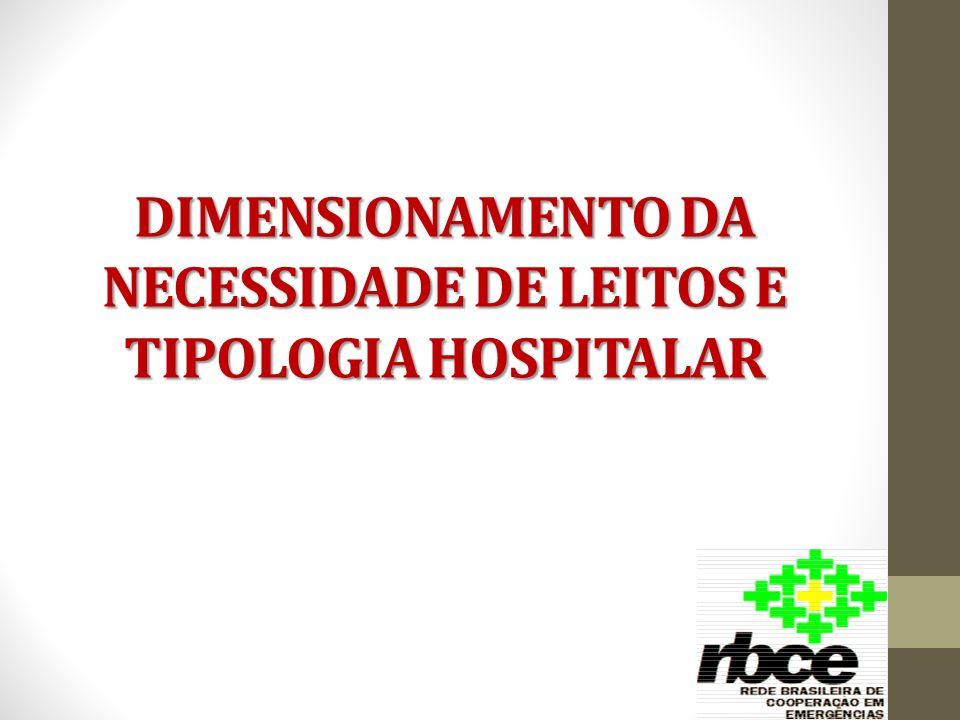 DIMENSIONAMENTO DA NECESSIDADE DE LEITOS E TIPOLOGIA HOSPITALAR