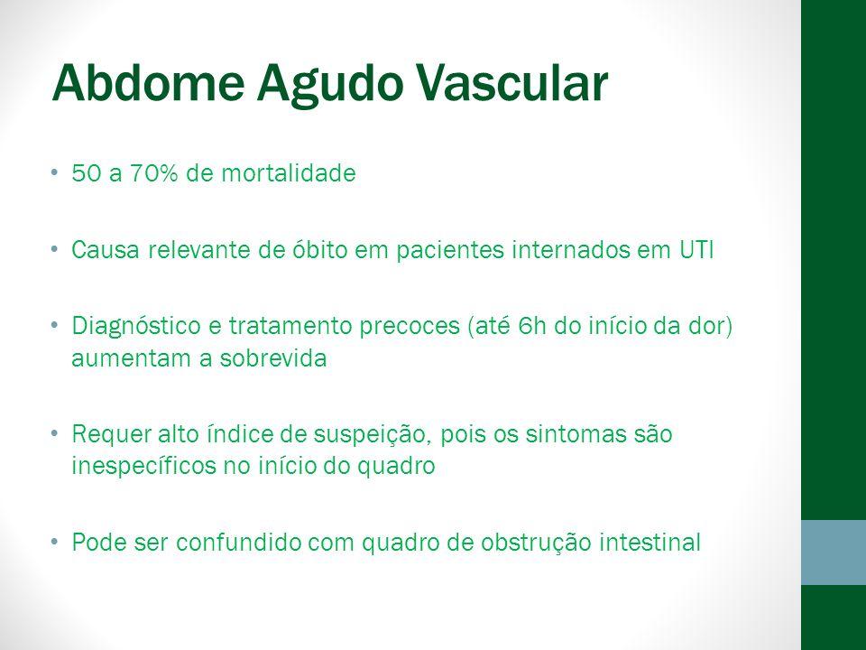 Abdome Agudo Vascular 50 a 70% de mortalidade