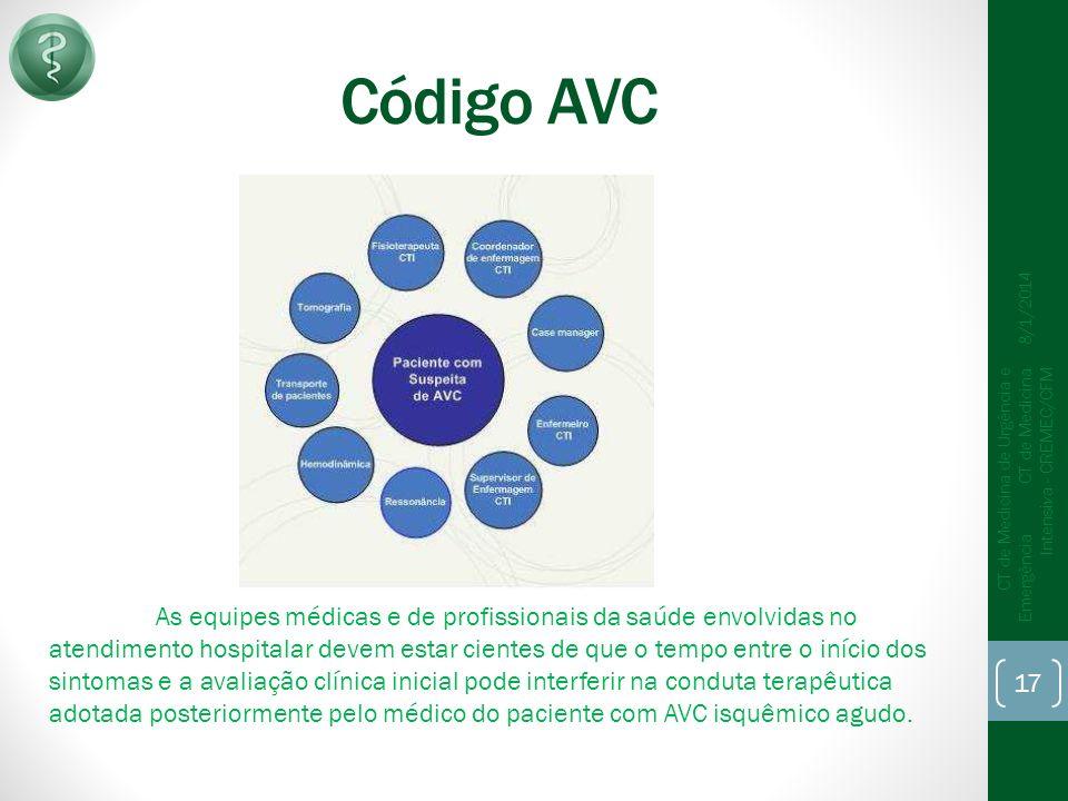 Código AVC 25/03/2017. CT de Medicina de Urgência e Emergência CT de Medicina Intensiva - CREMEC/CFM.