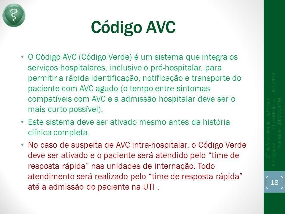 Código AVC