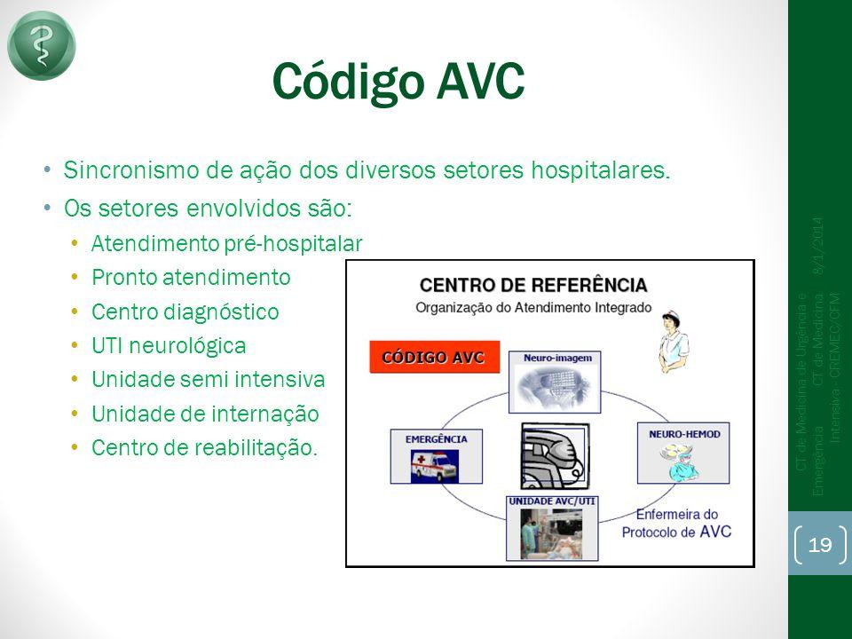 Código AVC Sincronismo de ação dos diversos setores hospitalares.