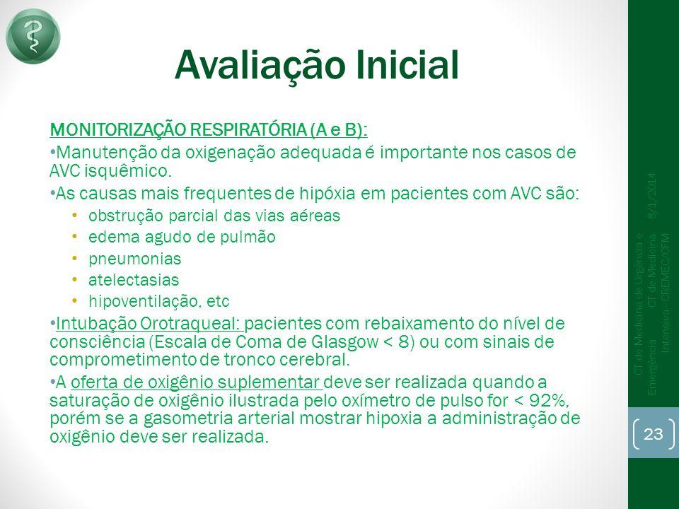 Avaliação Inicial MONITORIZAÇÃO RESPIRATÓRIA (A e B):