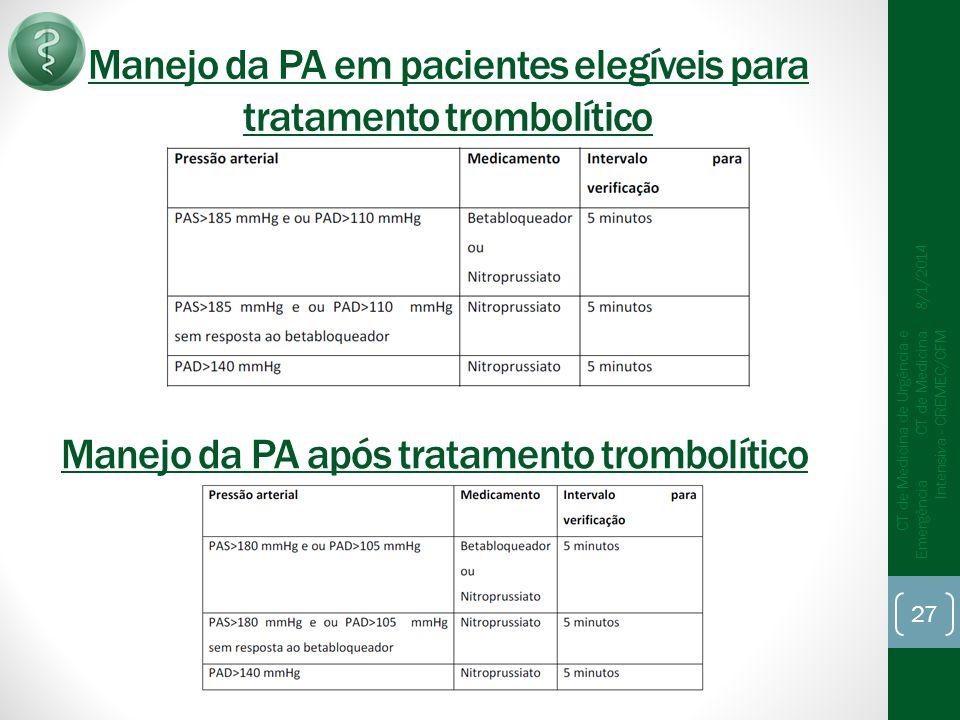 Manejo da PA em pacientes elegíveis para tratamento trombolítico