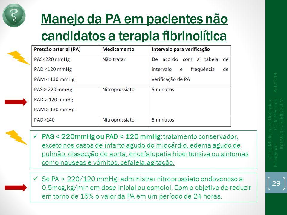 Manejo da PA em pacientes não candidatos a terapia fibrinolítica