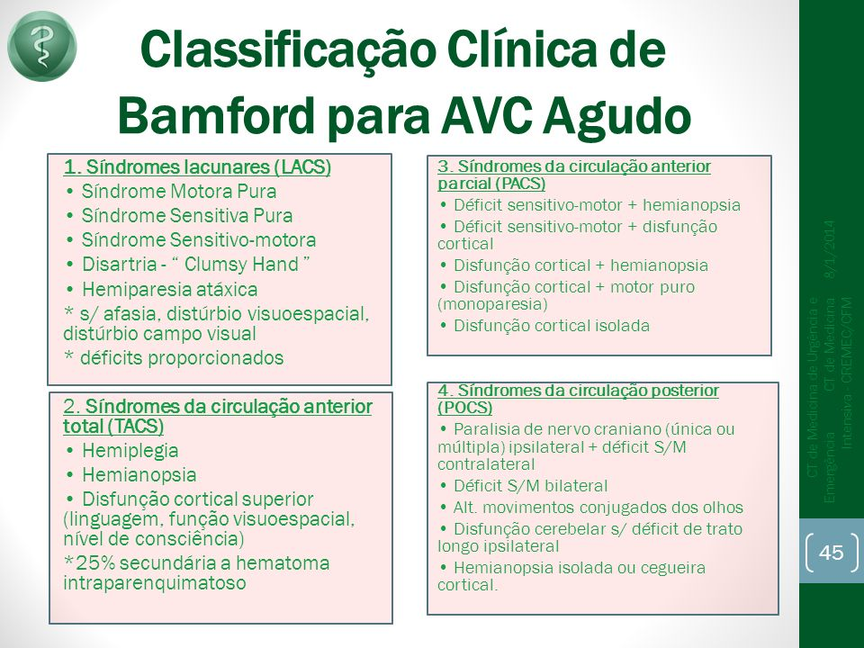 Classificação Clínica de Bamford para AVC Agudo